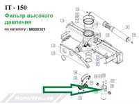 MI000301 Фильтр HPM282C10XNR1+ DV500
