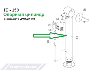 UP1902AT40 Опорный цилиндр - фото 7401