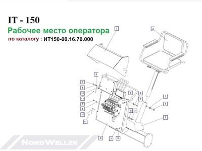 ИТ150-00.16.70.000 Рабочее место оператора - фото 7450