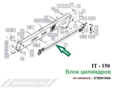 KTZ00190A Блок цилиндров телескопирования - фото 7458