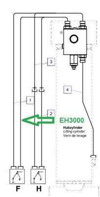 EH3000 Рукав - фото 7973