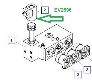 EV2596 Соленойд - фото 7978