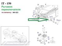 HH 423 Рычаги на опорн. распределитель