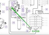 EA258 Угольник